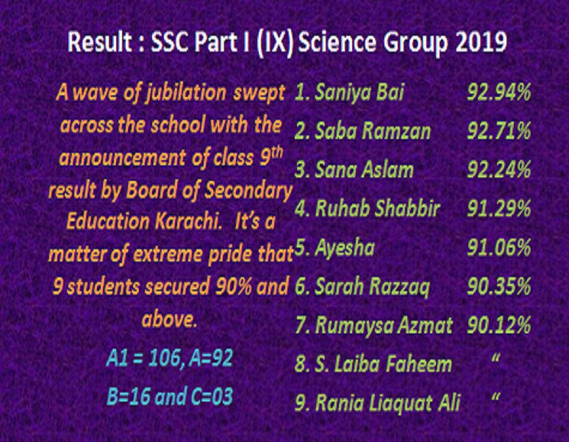 SSC-I Result 2019 (Science Group)